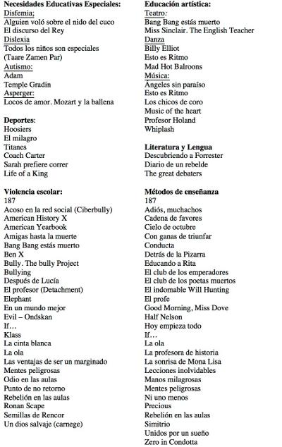 Figura 2. Lista de películas categorizadas por temas.